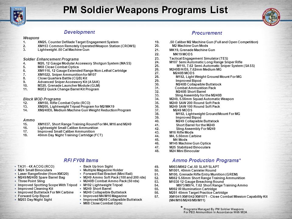 PM Soldier Weapons Programs List