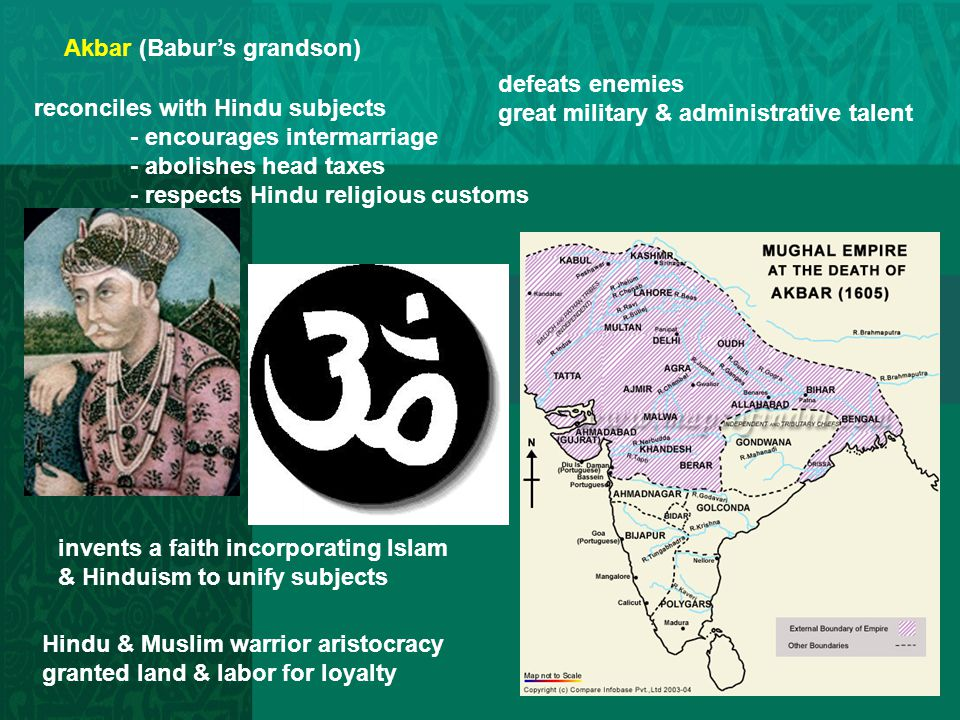 Akbar (Babur's grandson)
