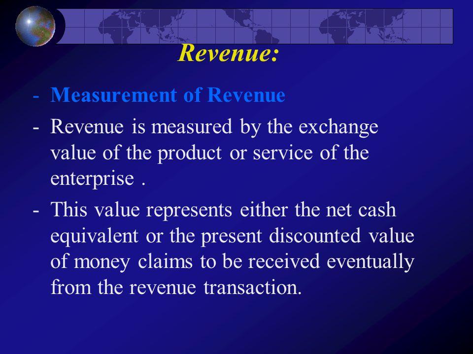 Revenue: Measurement of Revenue