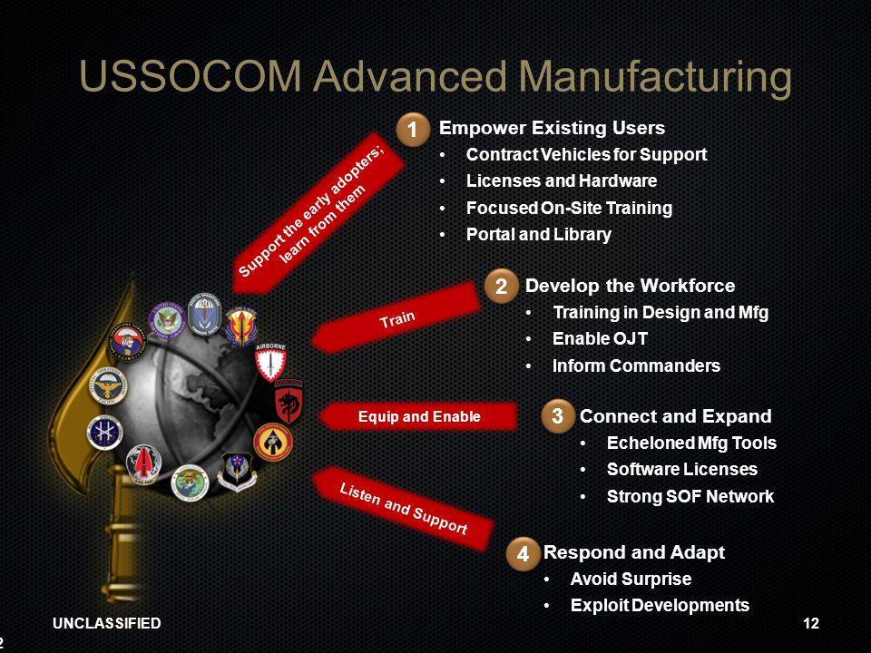 USSOCOM Advanced Manufacturing