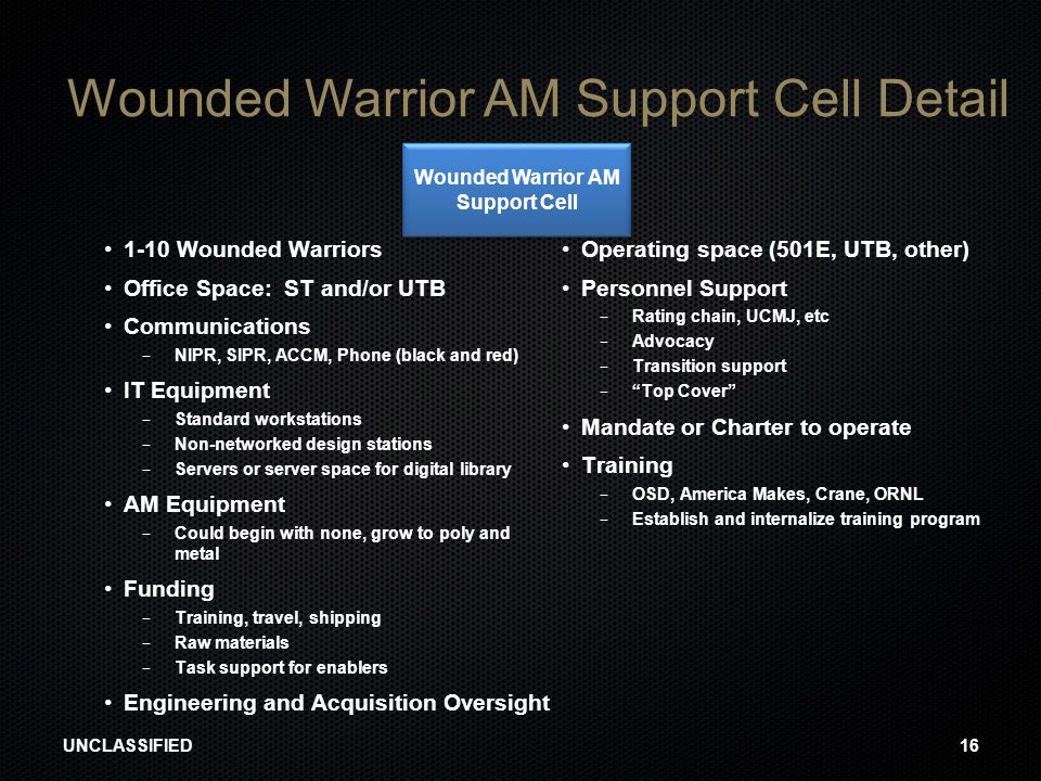 Wounded Warrior AM Support Cell Detail