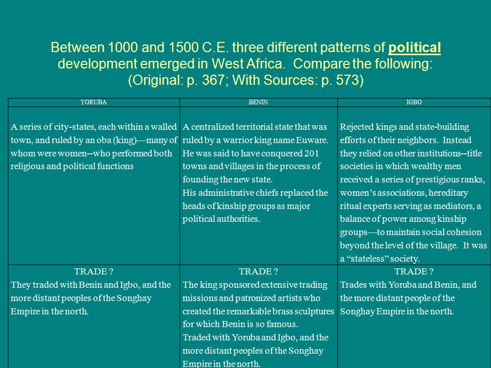 Between 1000 and 1500 C.E. three different patterns of political development emerged in West Africa. Compare the following: (Original: p. 367; With Sources: p. 573)