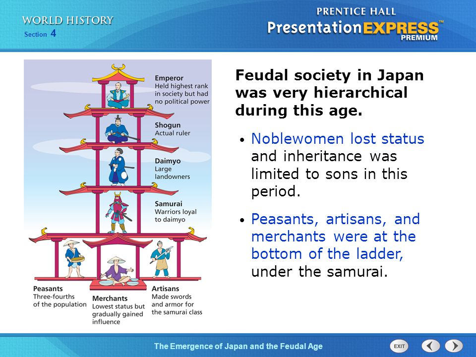 Feudal society in Japan was very hierarchical during this age.