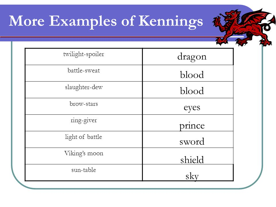 More Examples of Kennings