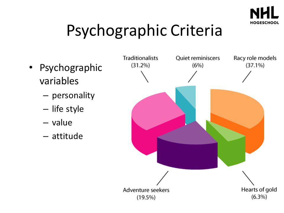 Psychographic Criteria