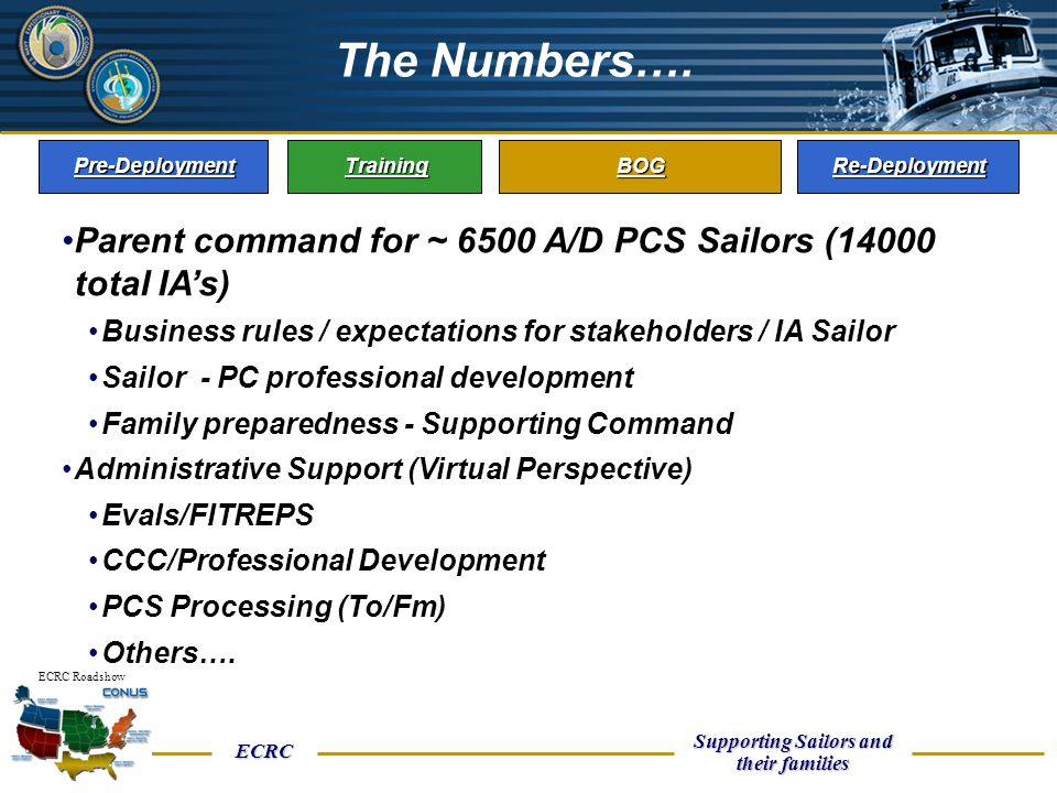 The Numbers…. Pre-Deployment. Training. BOG. Re-Deployment. Parent command for ~ 6500 A/D PCS Sailors (14000 total IA's)