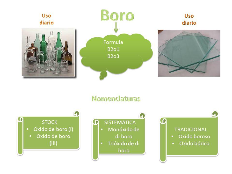 Boro Nomenclaturas Uso diario Uso diario Formula B2o1 B2o3 STOCK
