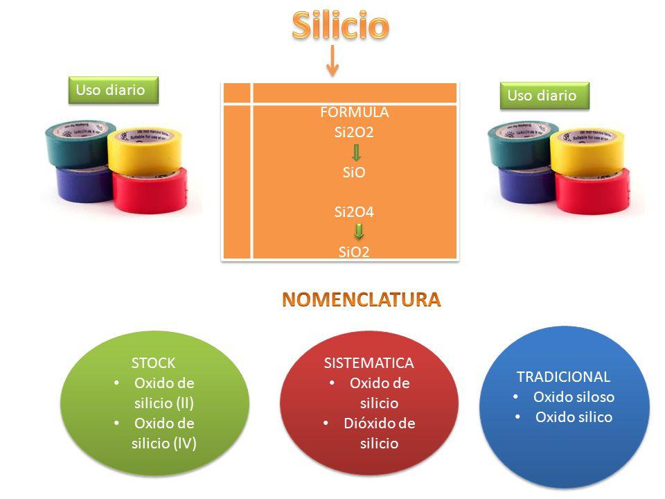 Silicio NOMENCLATURA Uso diario Uso diario FORMULA Si2O2 SiO Si2O4