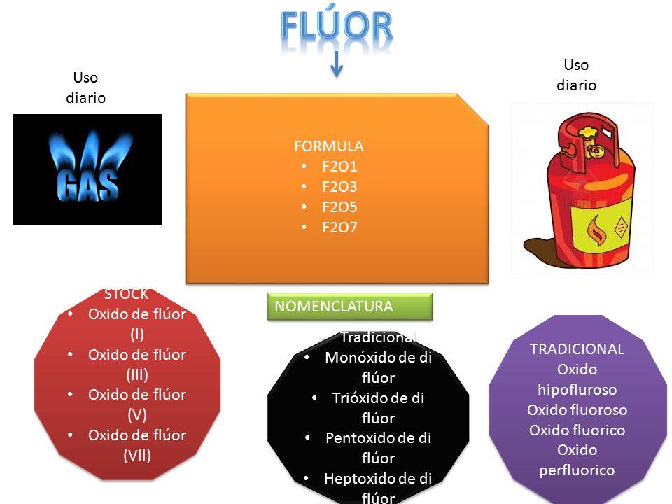 Flúor Uso diario Uso diario FORMULA F2O1 F2O3 F2O5 F2O7 STOCK