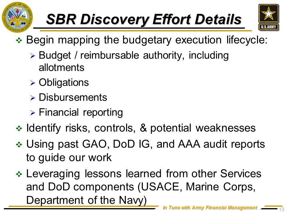 SBR Process Interviews