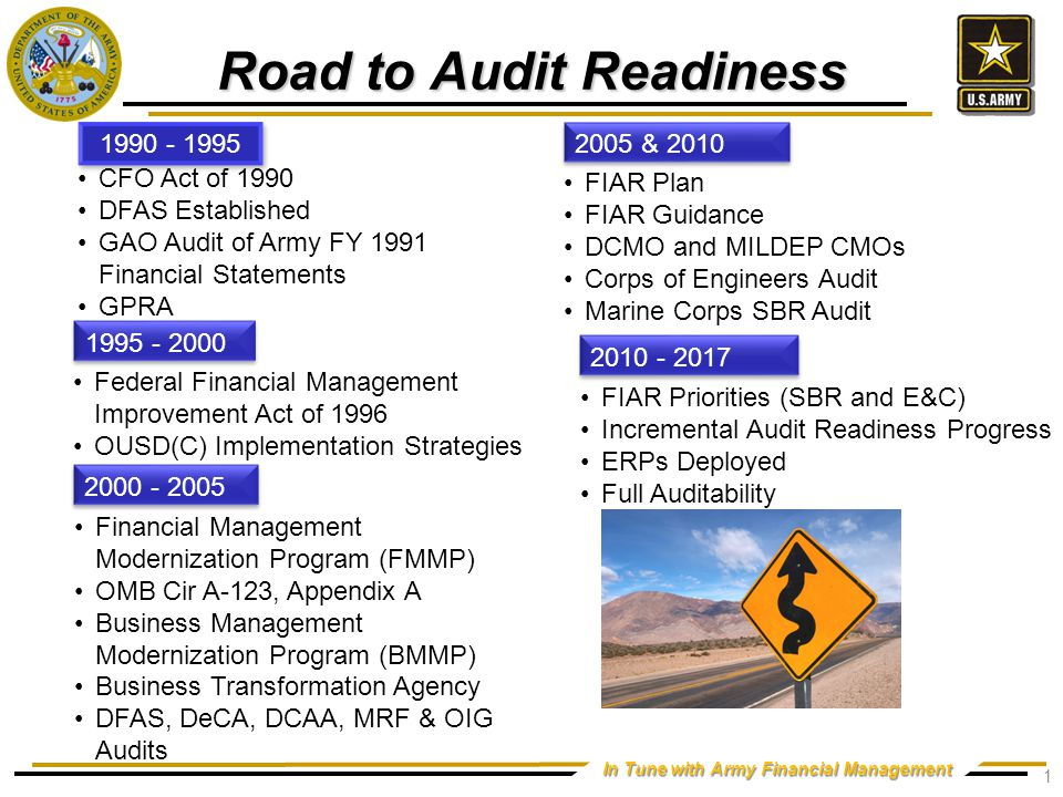 DoD IG General Audit Findings