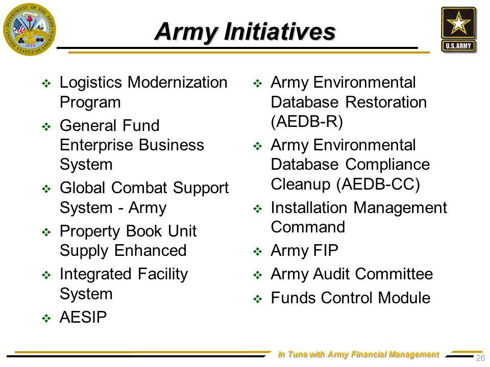 Army Assertion Schedule