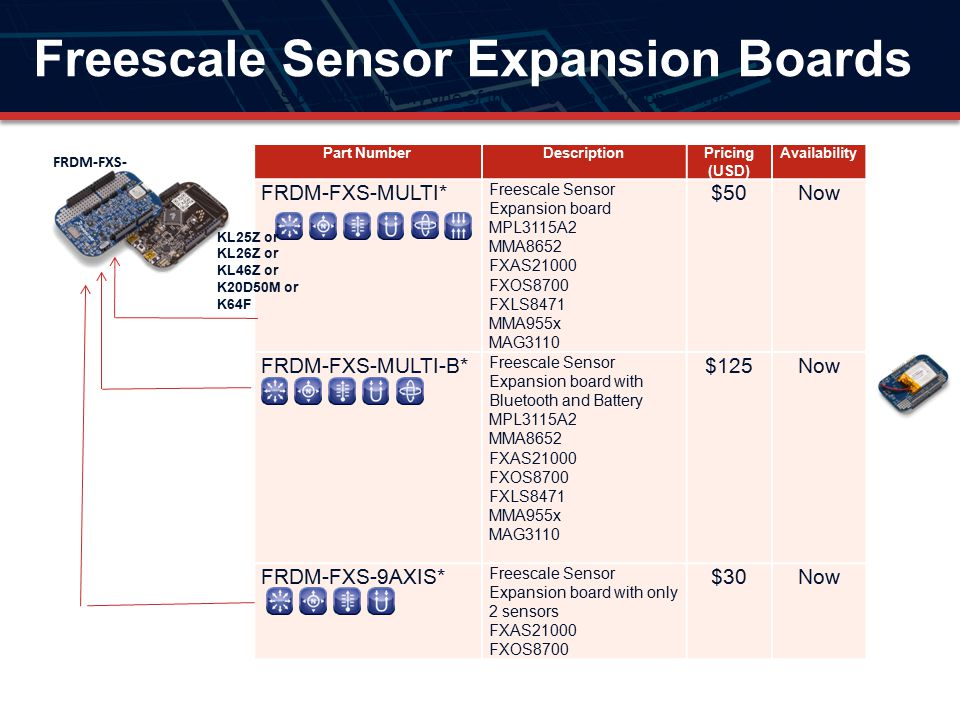 Freescale Sensor Expansion Boards