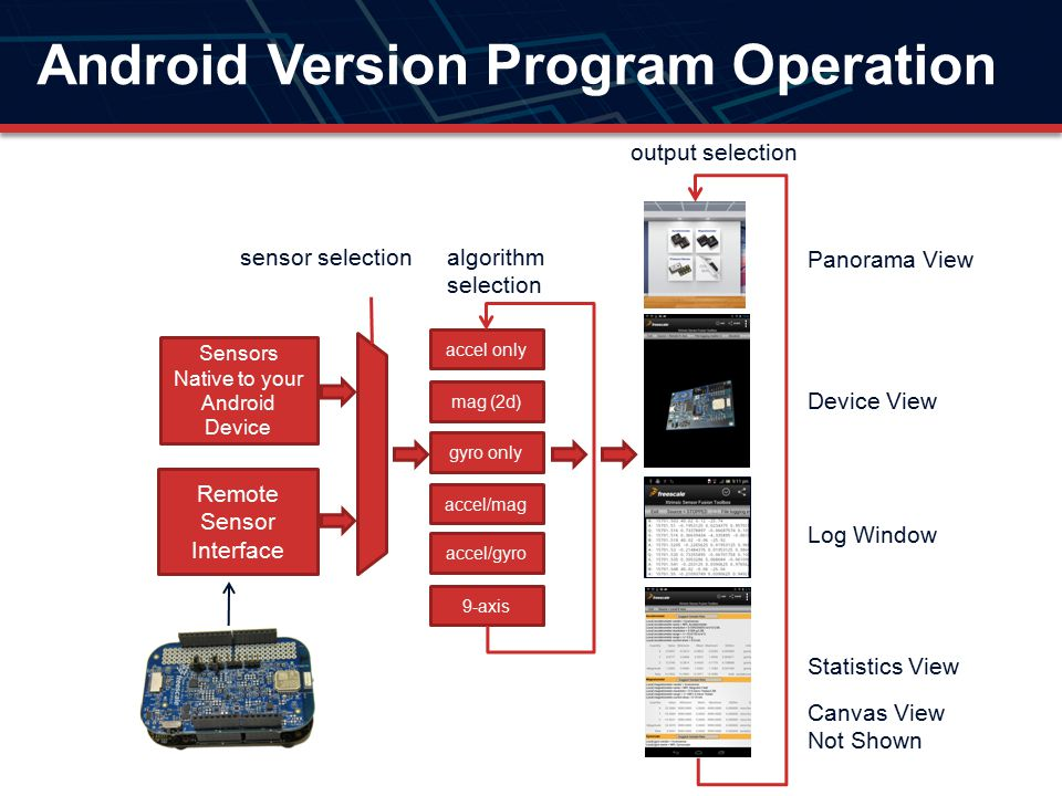 Android Version Program Operation