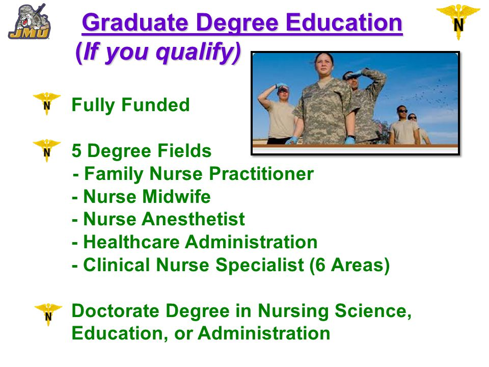 Graduate Degree Education (If you qualify)