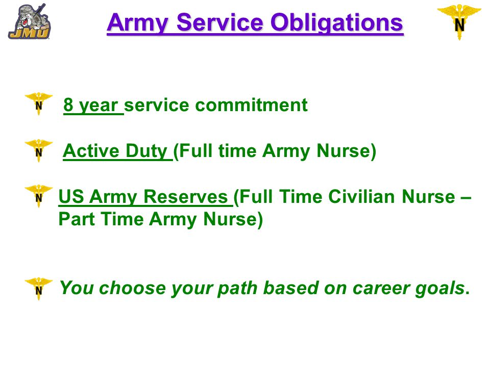 Army Service Obligations