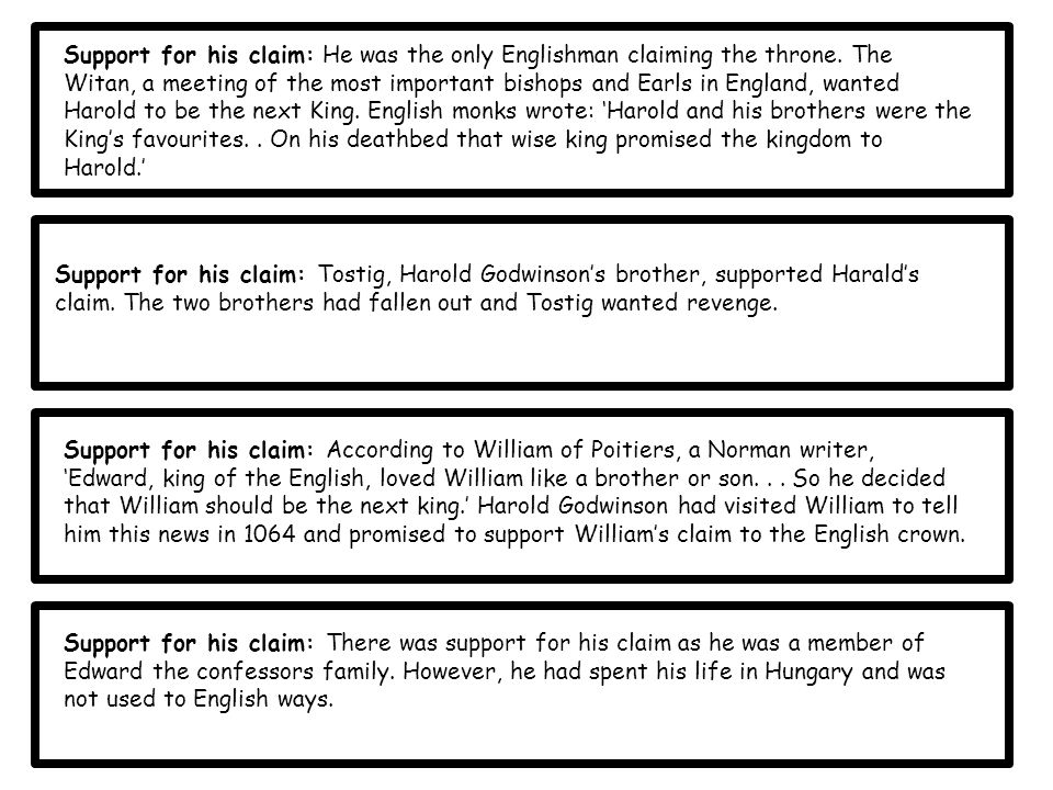 Support for his claim: He was the only Englishman claiming the throne