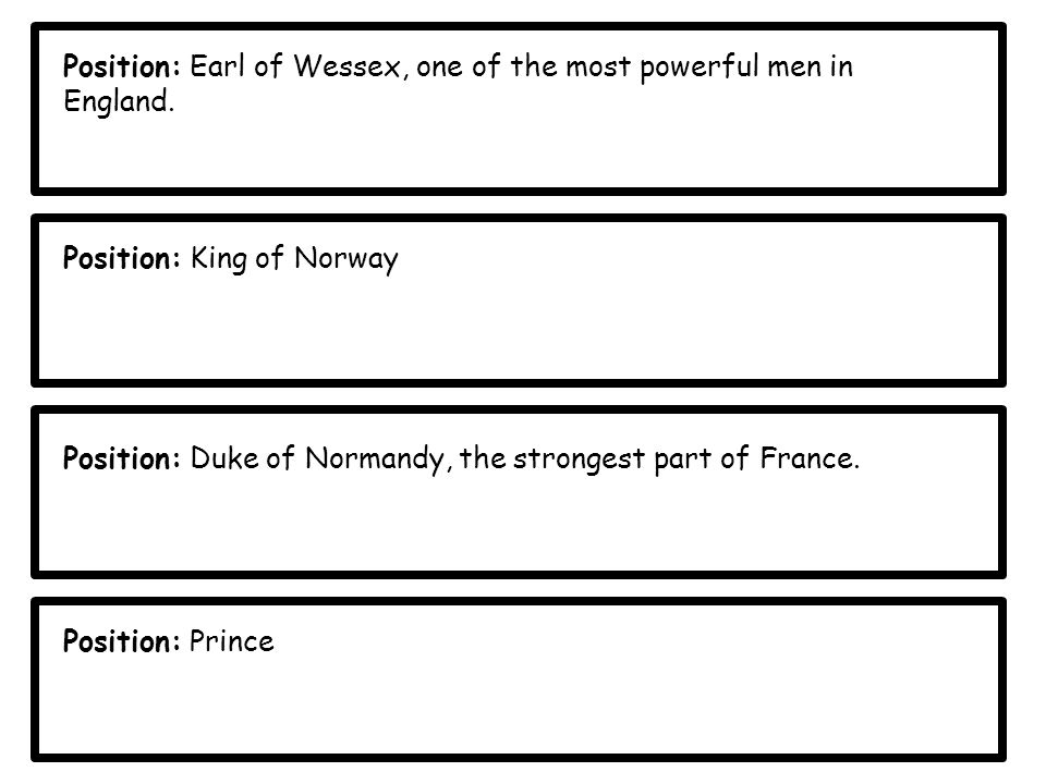 Position: Earl of Wessex, one of the most powerful men in England.