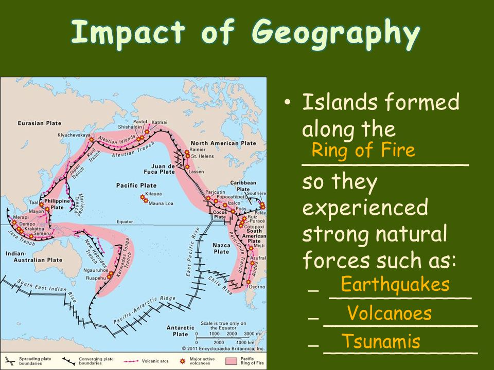 Impact of Geography Islands formed along the ____________ so they experienced strong natural forces such as: