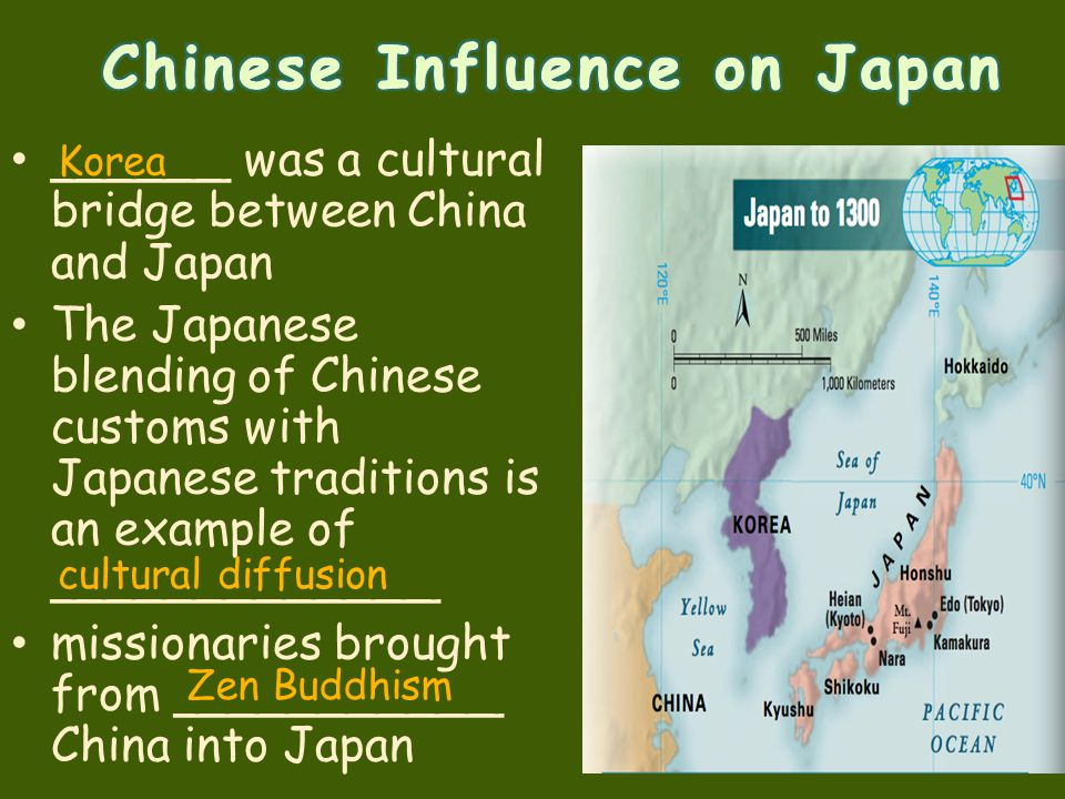 Chinese Influence on Japan