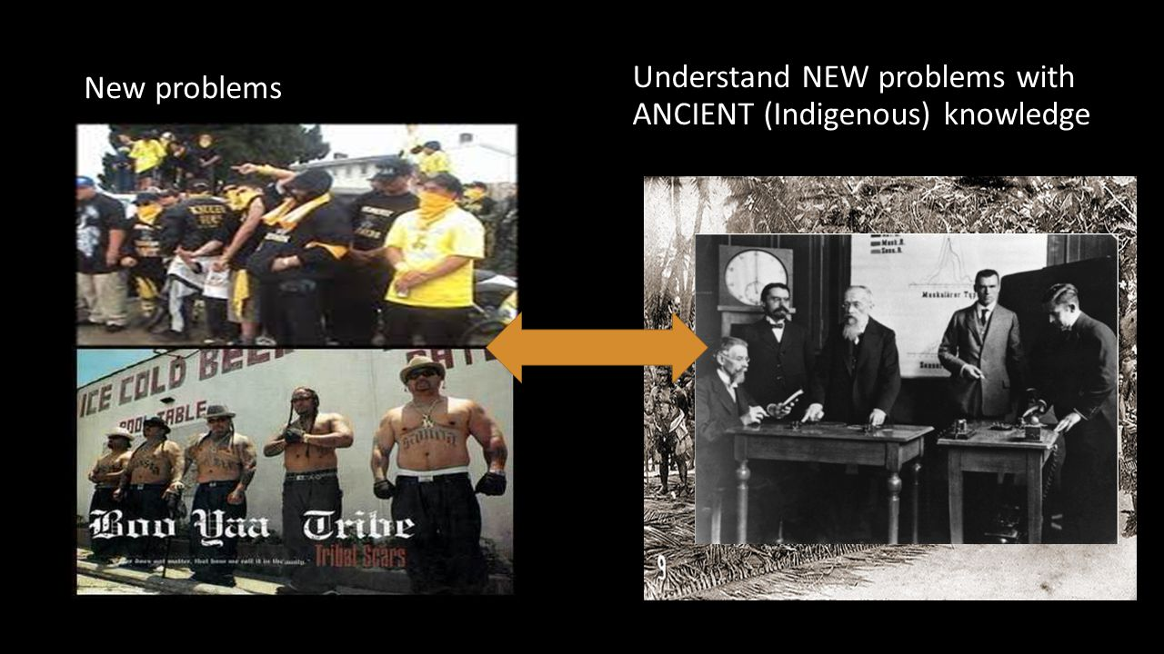 Understand NEW problems with ANCIENT (Indigenous) knowledge