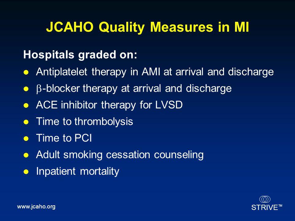 JCAHO Quality Measures in MI