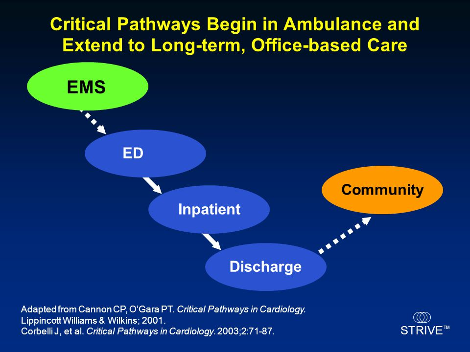 Critical Pathways Begin in Ambulance and Extend to Long-term, Office-based Care