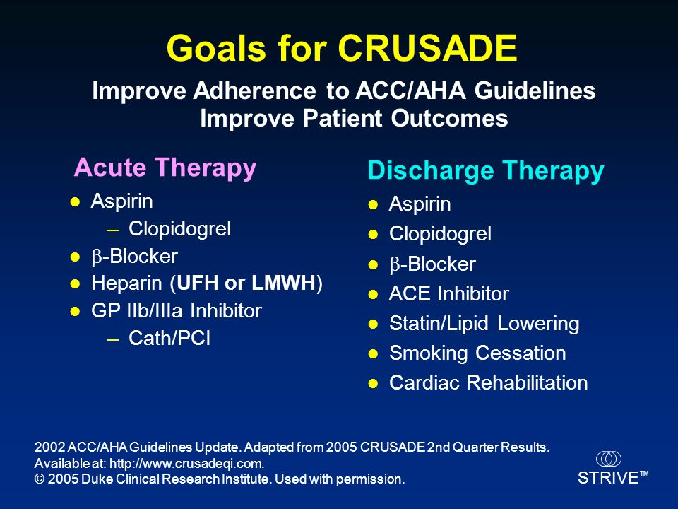 Improve Adherence to ACC/AHA Guidelines Improve Patient Outcomes