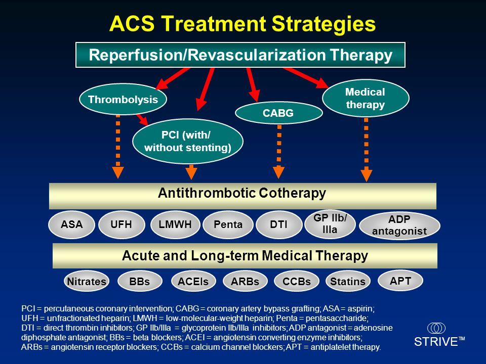 ACS Treatment Strategies