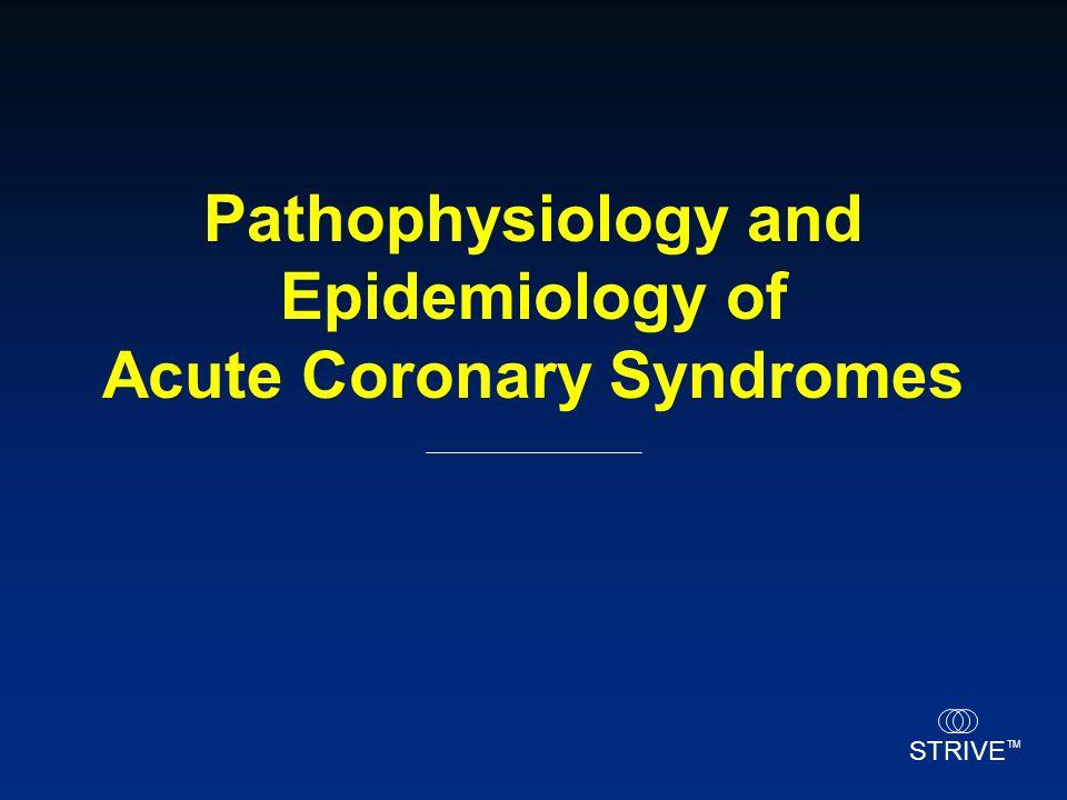 Pathophysiology and Epidemiology of Acute Coronary Syndromes