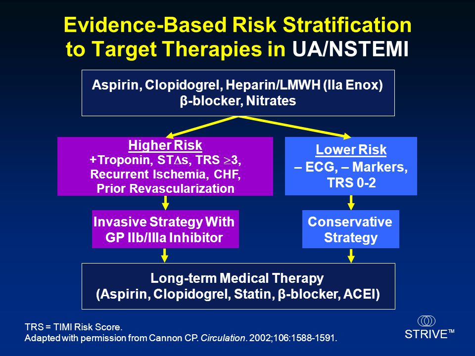 Evidence-Based Risk Stratification to Target Therapies in UA/NSTEMI