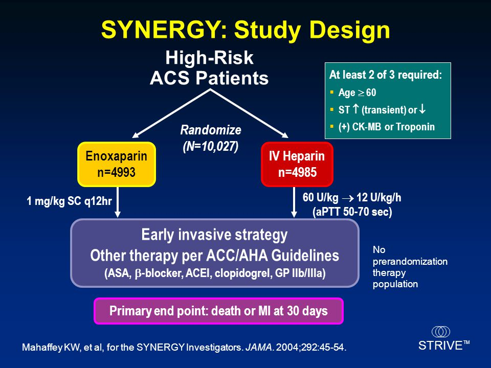 SYNERGY: Study Design High-Risk ACS Patients Early invasive strategy