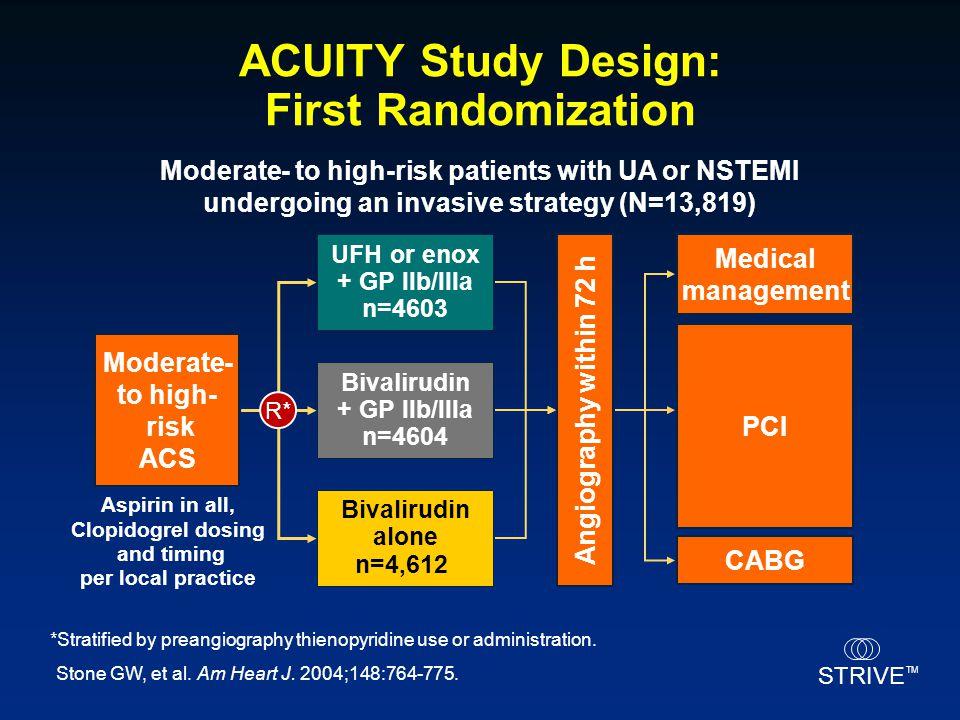 ACUITY Study Design: First Randomization