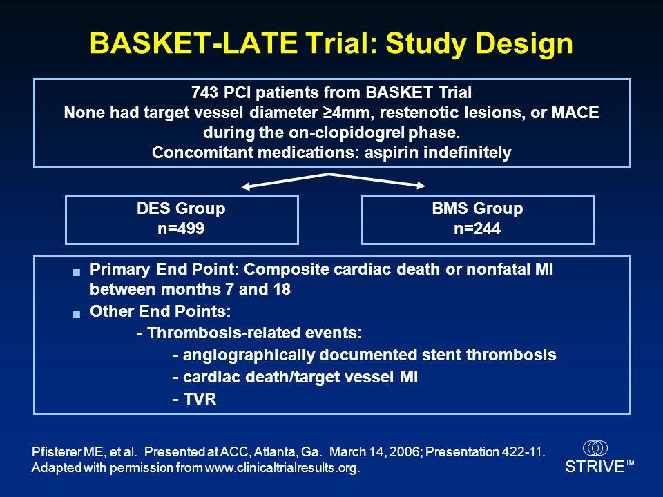 BASKET-LATE Trial: Study Design