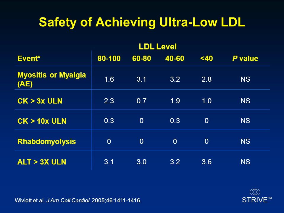 Safety of Achieving Ultra-Low LDL