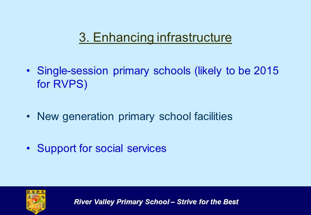 3. Enhancing infrastructure