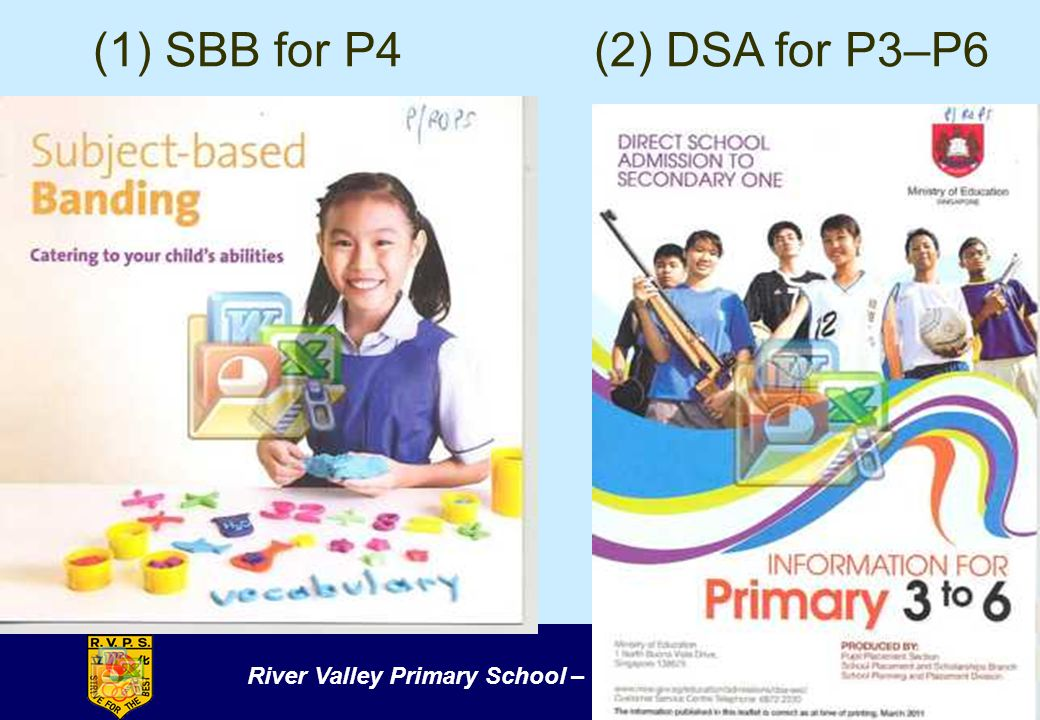 (1) SBB for P4 (2) DSA for P3–P6