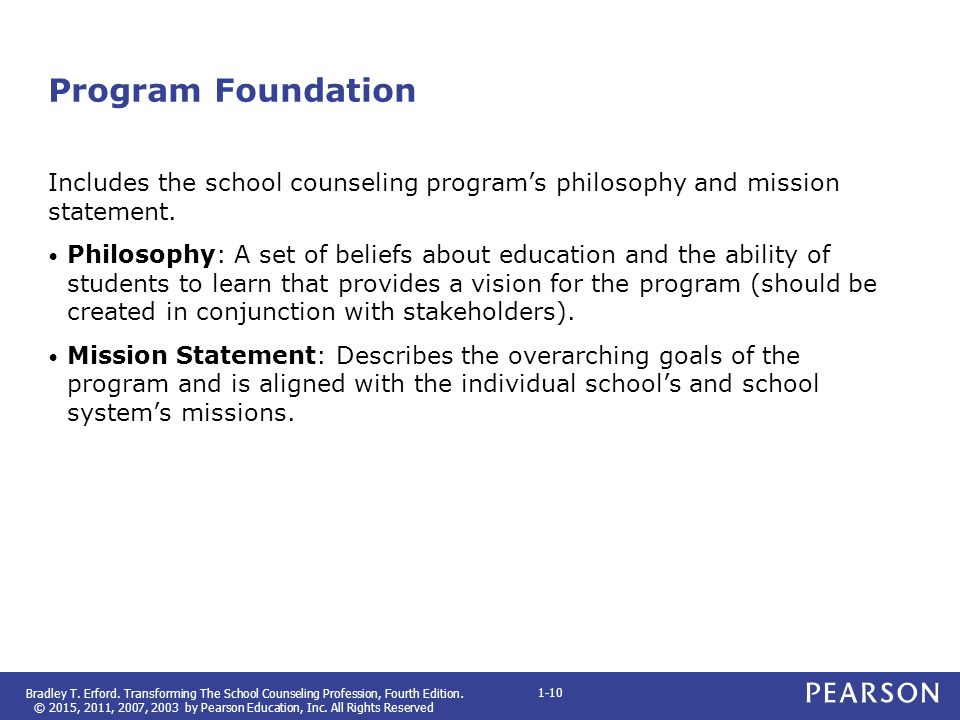 Program Foundation Includes the school counseling program's philosophy and mission statement.