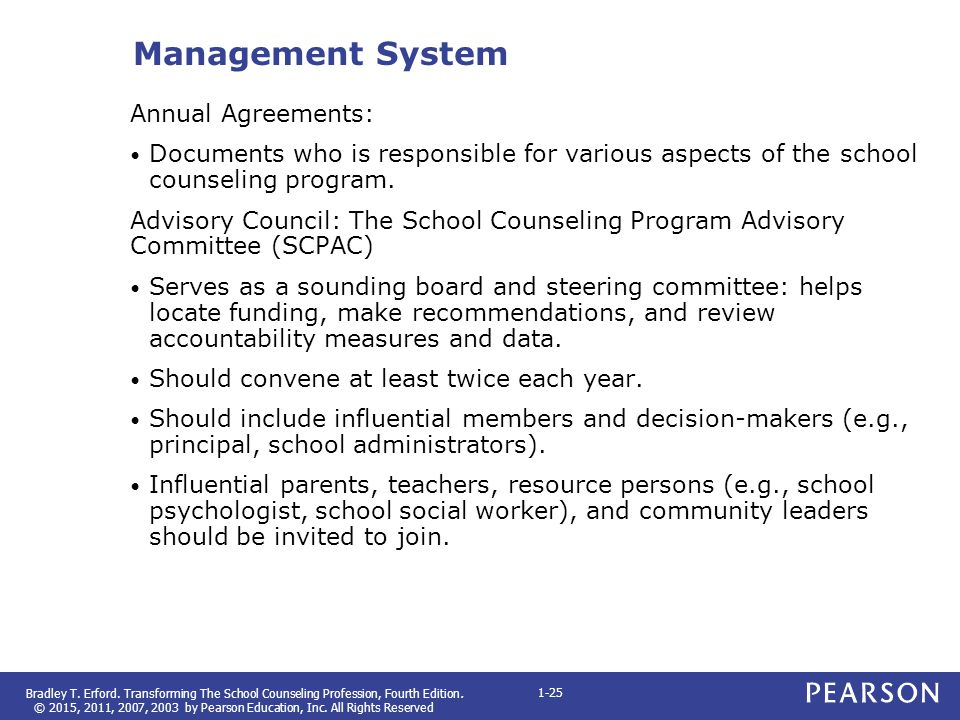 Management System Annual Agreements:
