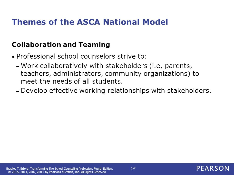 Themes of the ASCA National Model