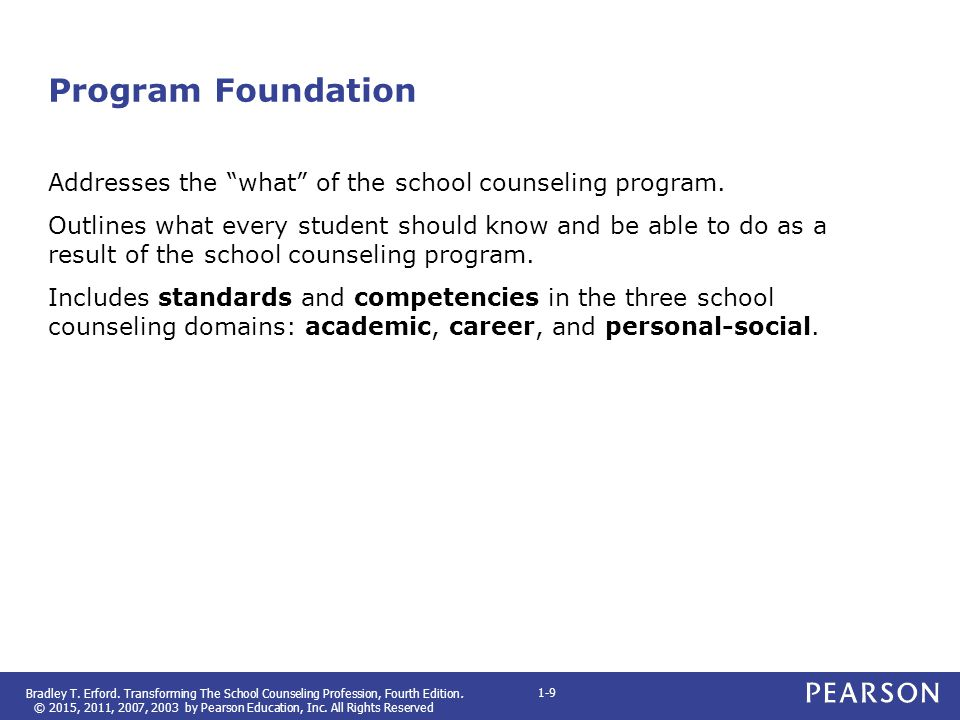 Program Foundation Addresses the what of the school counseling program.