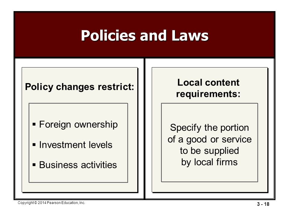 Local content requirements: Policy changes restrict: