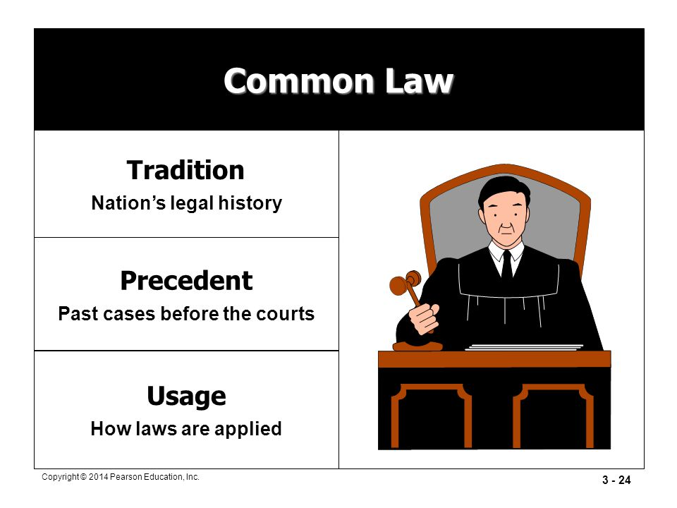 Past cases before the courts Nation's legal history