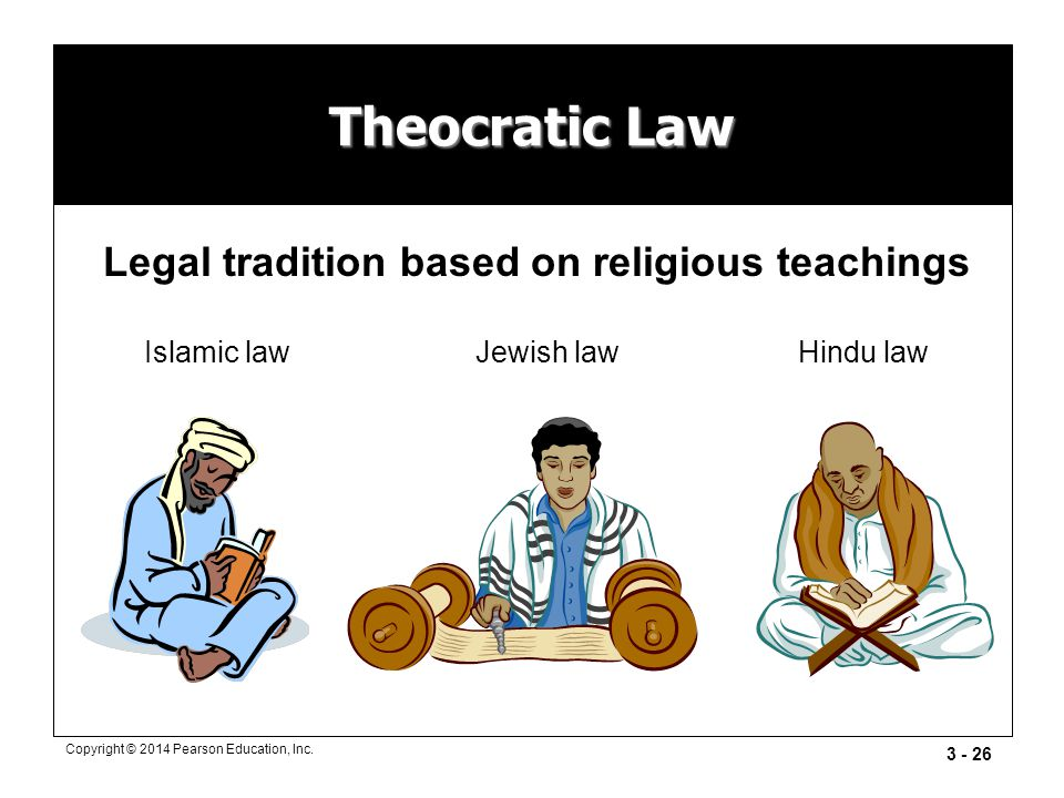 Legal tradition based on religious teachings
