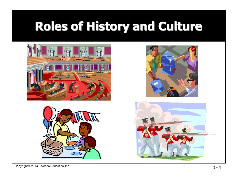 Roles of History and Culture