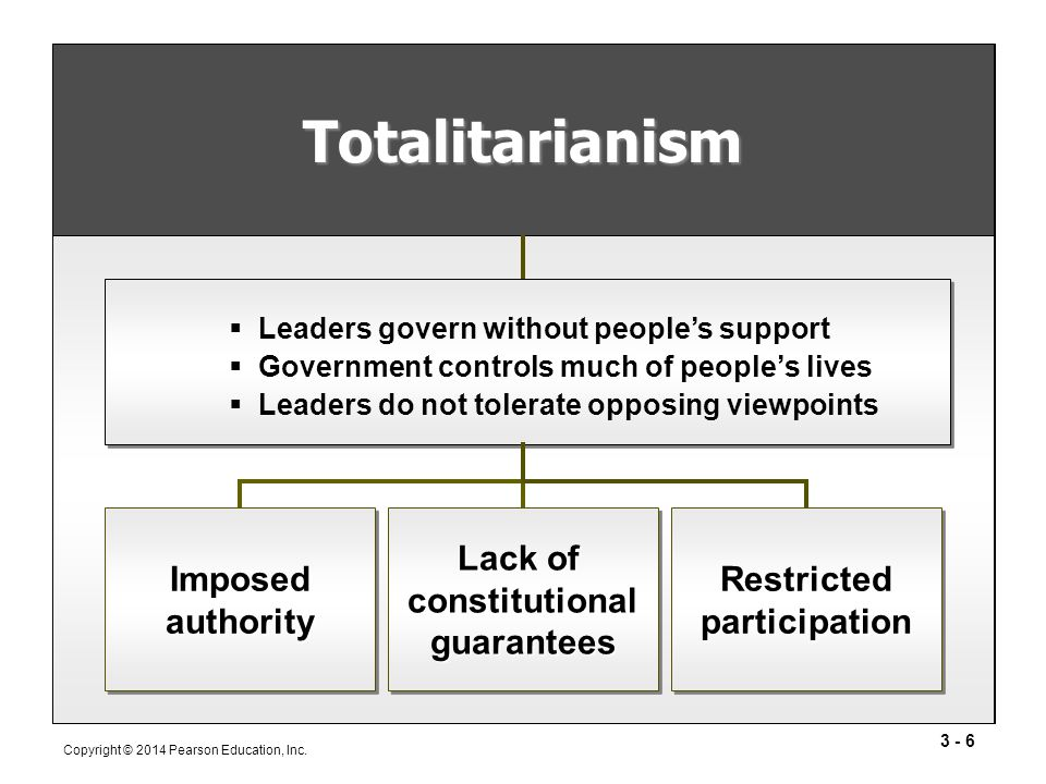 Totalitarianism Imposed authority Lack of constitutional guarantees