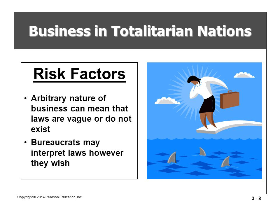 Business in Totalitarian Nations