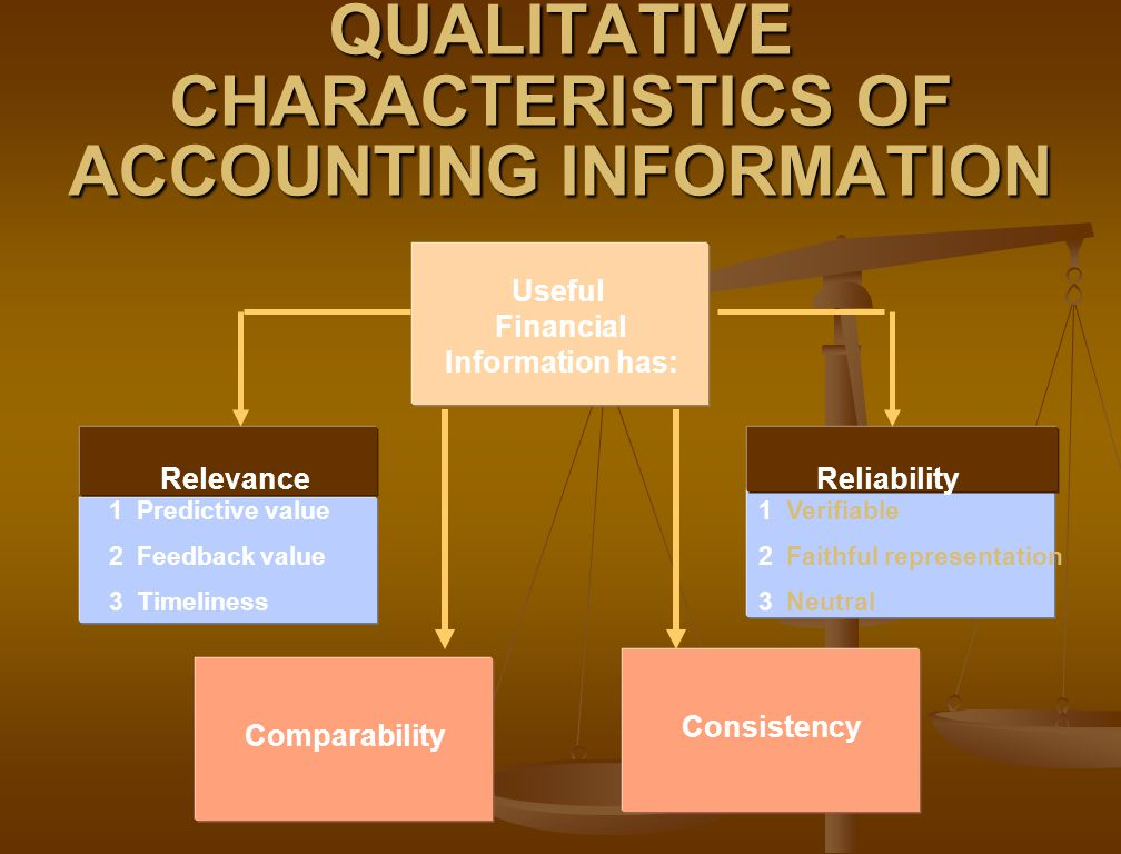 characteristics of the accounting information systems 10 essential accounting software features  help systems and other program  you may want your accounting program to draw information in from other software.