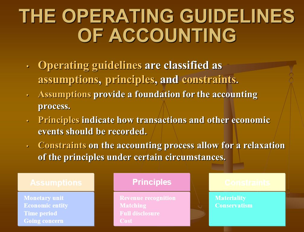 THE OPERATING GUIDELINES OF ACCOUNTING