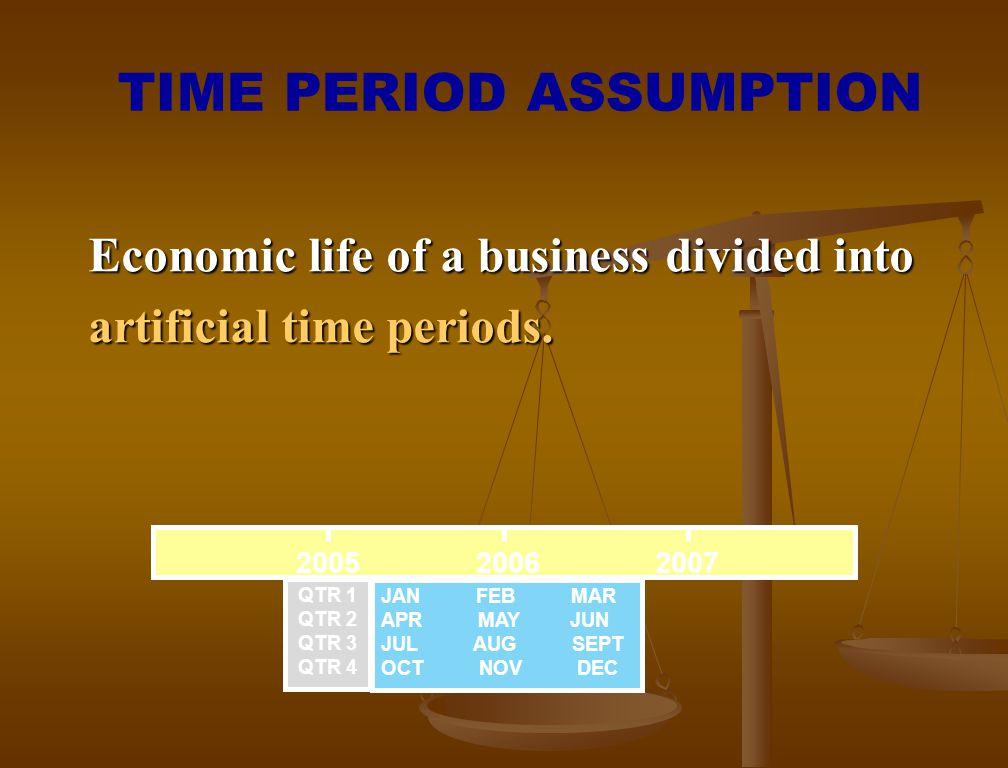 TIME PERIOD ASSUMPTION